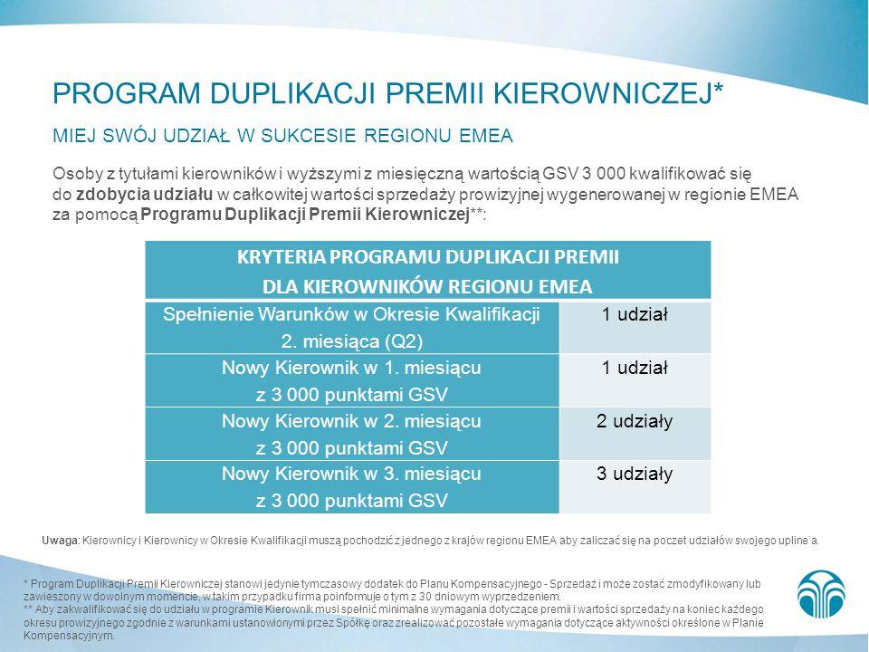 Osoby z tytułami kierowników i wyższymi z miesięczną wartością GSV 3 000 kwalifikować się do zdobycia udziału w całkowitej wartości sprzedaży prowizyj