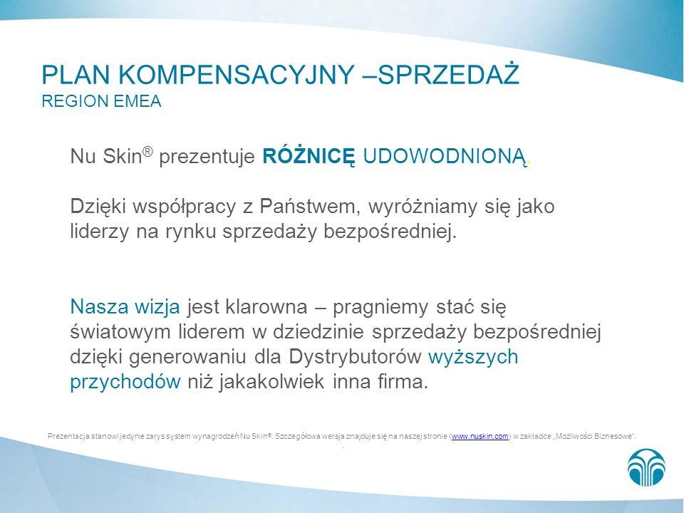 PLAN KOMPENSACYJNY –SPRZEDAŻ REGION EMEA Nu Skin ® prezentuje RÓŻNICĘ UDOWODNIONĄ. Dzięki współpracy z Państwem, wyróżniamy się jako liderzy na rynku