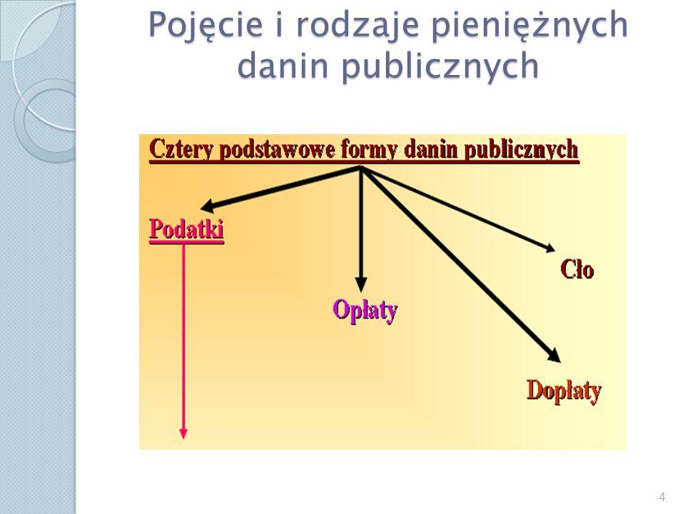 Pojęcie i rodzaje pieniężnych danin publicznych 4