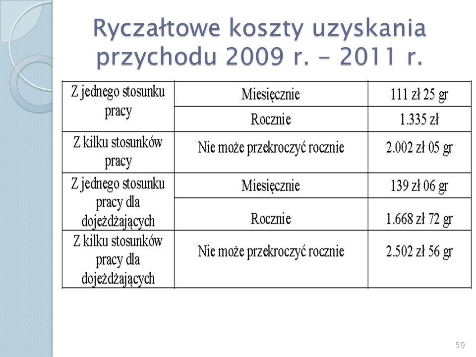 Ryczałtowe koszty uzyskania przychodu 2009 r. - 2011 r. 59