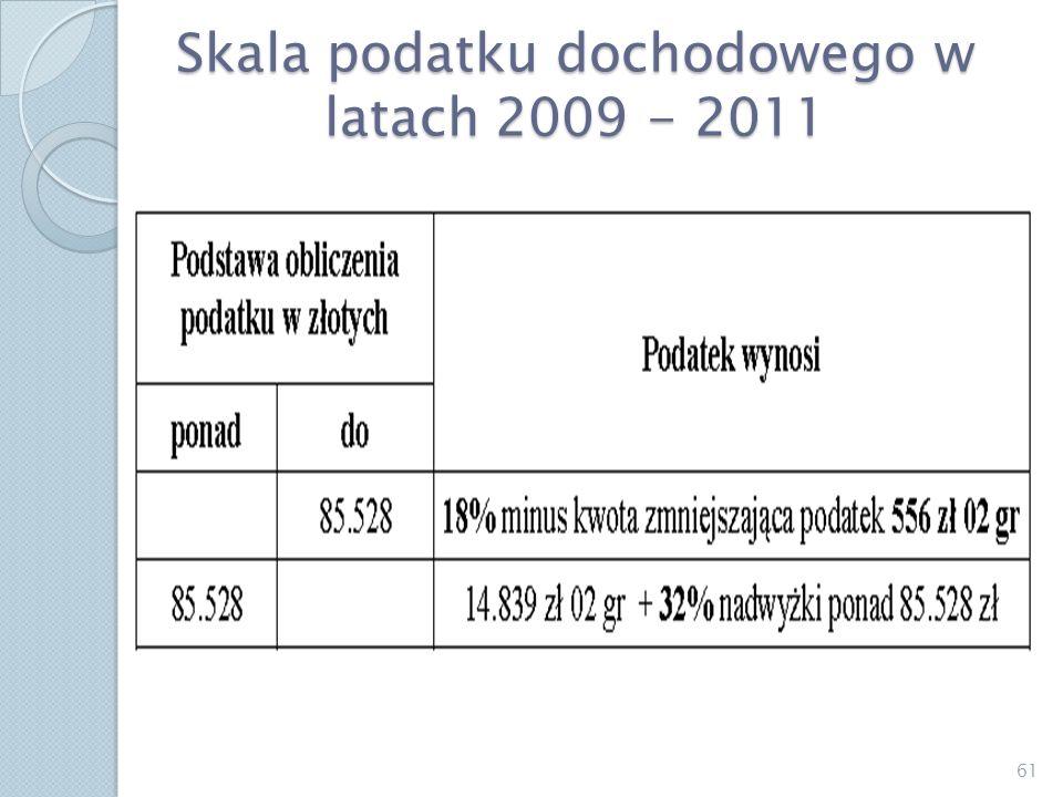 Skala podatku dochodowego w latach 2009 - 2011 61