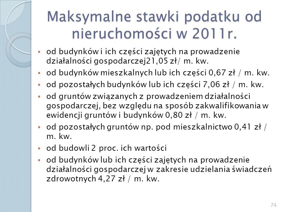 Maksymalne stawki podatku od nieruchomości w 2011r. od budynków i ich części zajętych na prowadzenie działalności gospodarczej21,05 zł/ m. kw. od budy