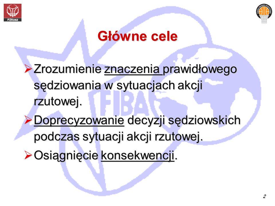 Referat Szkolenia Kolegium Sędziów ŁZKosz Alan Richardson (tłumaczenie z angielskiego - Szymon Giza) Akcja rzutowa Łódź, dn. 24.04.2006 r.