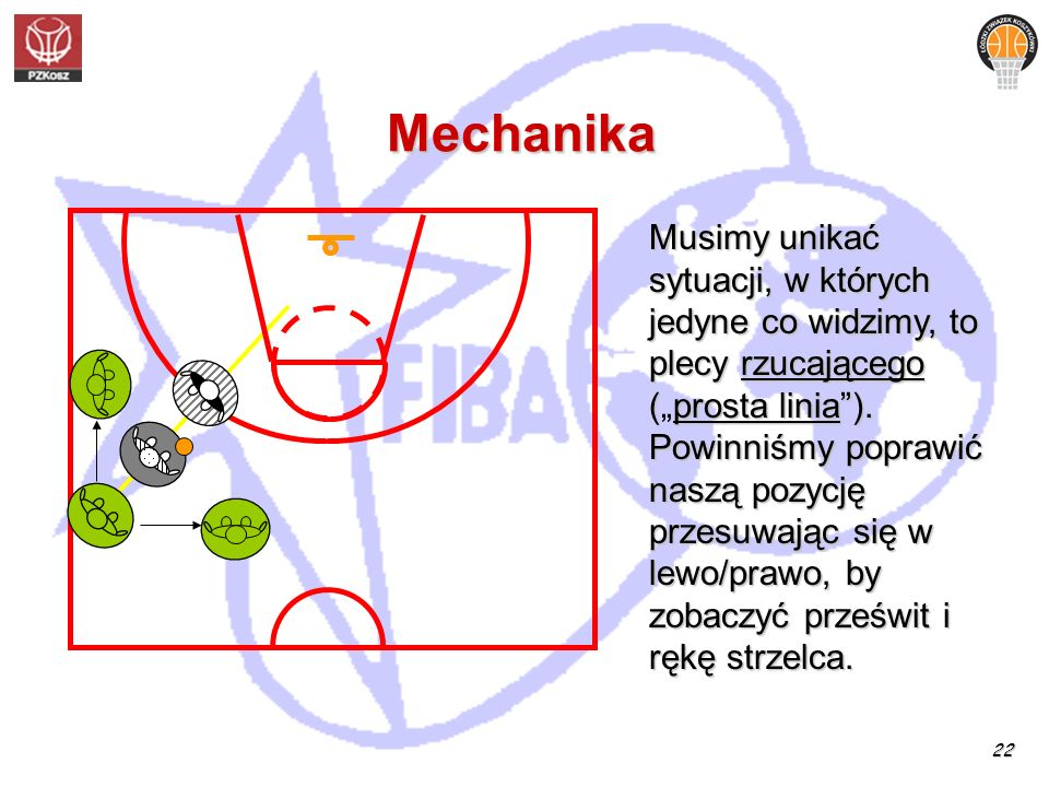21 Mechanika Obserwowanie właściwego fragmentu akcji rzutowej: Obserwowanie właściwego fragmentu akcji rzutowej: w wyskoku - ręka(ce) rzucającego oraz
