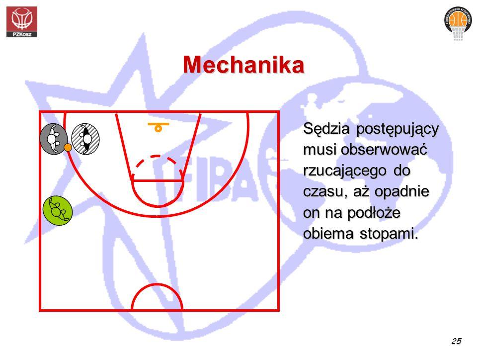24 Mechanika W przypadku zawodnika w wyskoku jeden z sędziów musi obserwować rzucającego, do czasu, aż opadnie on obiema stopami na podłoże. W przypad