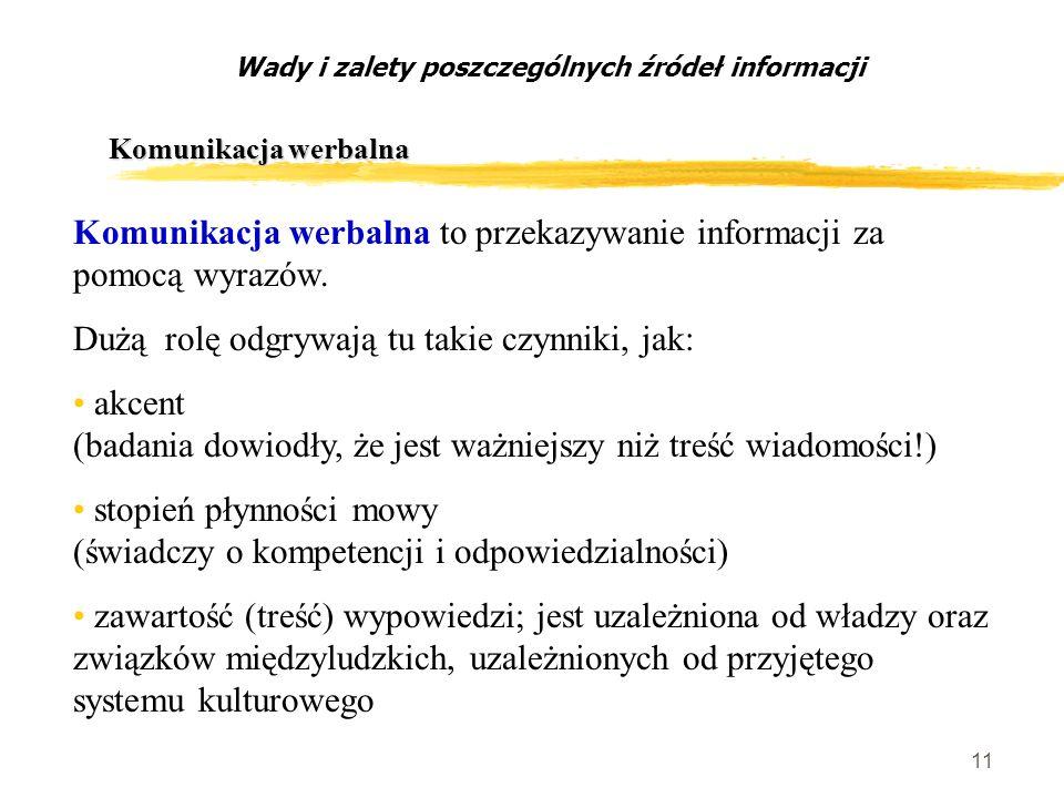 11 Komunikacja werbalna Wady i zalety poszczególnych źródeł informacji Komunikacja werbalna to przekazywanie informacji za pomocą wyrazów.