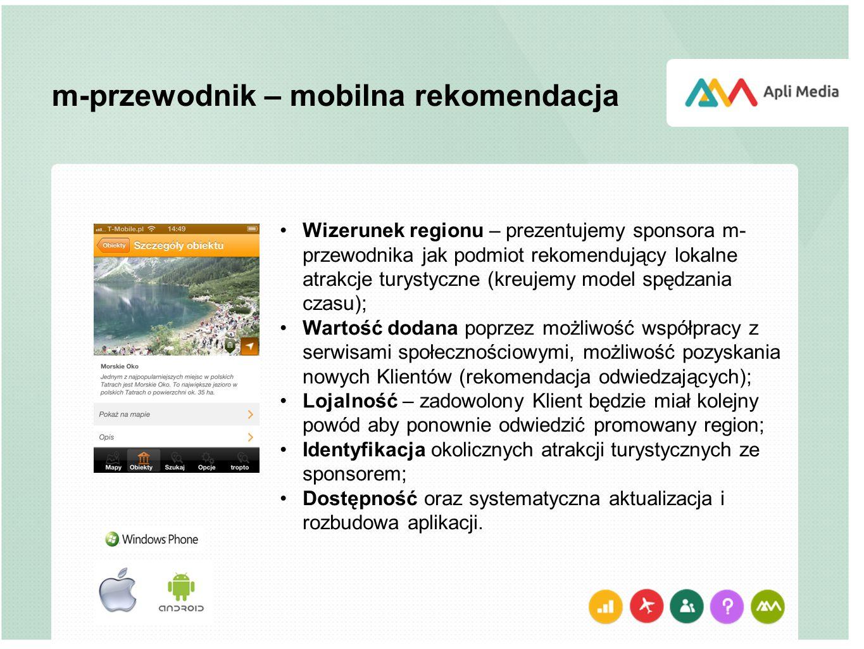 m-przewodnik – mobilna rekomendacja Wizerunek regionu – prezentujemy sponsora m- przewodnika jak podmiot rekomendujący lokalne atrakcje turystyczne (kreujemy model spędzania czasu); Wartość dodana poprzez możliwość współpracy z serwisami społecznościowymi, możliwość pozyskania nowych Klientów (rekomendacja odwiedzających); Lojalność – zadowolony Klient będzie miał kolejny powód aby ponownie odwiedzić promowany region; Identyfikacja okolicznych atrakcji turystycznych ze sponsorem; Dostępność oraz systematyczna aktualizacja i rozbudowa aplikacji.