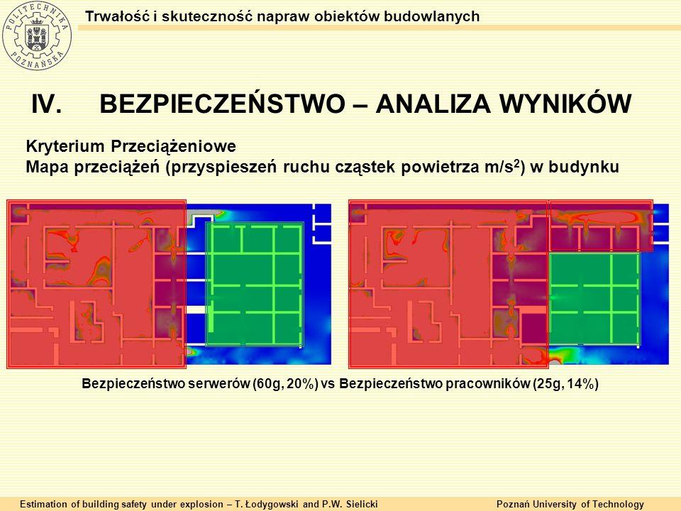 IV.BEZPIECZEŃSTWO – ANALIZA WYNIKÓW Estimation of building safety under explosion – T. Łodygowski and P.W. SielickiPoznań University of Technology Trw