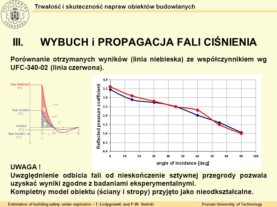 III.WYBUCH i PROPAGACJA FALI CIŚNIENIA Estimation of building safety under explosion – T. Łodygowski and P.W. SielickiPoznań University of Technology