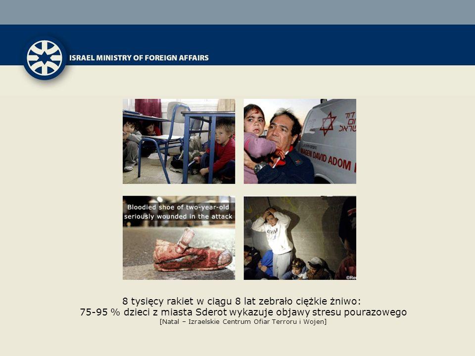 8 tysięcy rakiet w ciągu 8 lat zebrało ciężkie żniwo: 75-95 % dzieci z miasta Sderot wykazuje objawy stresu pourazowego [Natal – Izraelskie Centrum Ofiar Terroru i Wojen]
