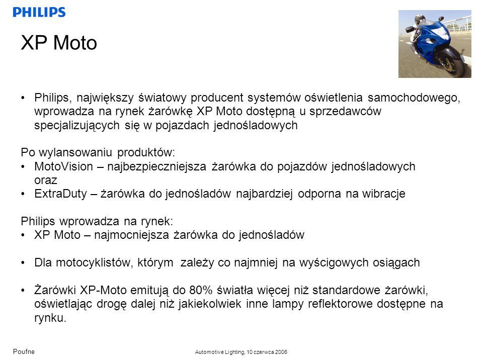 Poufne Automotive Lighting, 10 czerwca 2006 XP Moto Philips, największy światowy producent systemów oświetlenia samochodowego, wprowadza na rynek żarówkę XP Moto dostępną u sprzedawców specjalizujących się w pojazdach jednośladowych Po wylansowaniu produktów: MotoVision – najbezpieczniejsza żarówka do pojazdów jednośladowych oraz ExtraDuty – żarówka do jednośladów najbardziej odporna na wibracje Philips wprowadza na rynek: XP Moto – najmocniejsza żarówka do jednośladów Dla motocyklistów, którym zależy co najmniej na wyścigowych osiągach Żarówki XP-Moto emitują do 80% światła więcej niż standardowe żarówki, oświetlając drogę dalej niż jakiekolwiek inne lampy reflektorowe dostępne na rynku.