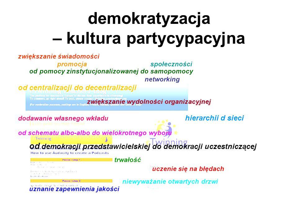 demokratyzacja – kultura partycypacyjna zwiększanie świadomości promocja społeczności od pomocy zinstytucjonalizowanej do samopomocy networking od centralizacji do decentralizacji z większanie wydolności organizacyjnej dodawanie własnego wkładu hierarchii d sieci od schematu albo-albo do wielokrotnego wyboru od demokracji przedstawicielskiej do demokracji uczestniczącej trwałość uczenie się na błędach niewyważanie otwartych drzwi uznanie zapewnienia jakości