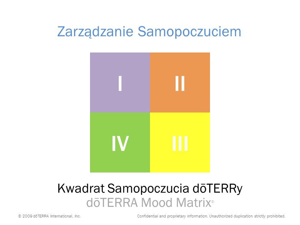 © 2009 dōTERRA International, Inc.Confidential and proprietary information.