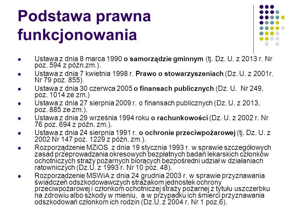 Podstawa prawna funkcjonowania Ustawa z dnia 8 marca 1990 o samorządzie gminnym (tj. Dz. U. z 2013 r. Nr poz. 594 z późn.zm.). Ustawa z dnia 7 kwietni