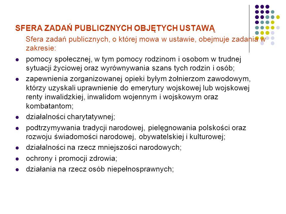 SFERA ZADAŃ PUBLICZNYCH OBJĘTYCH USTAWĄ Sfera zadań publicznych, o której mowa w ustawie, obejmuje zadania w zakresie: pomocy społecznej, w tym pomocy
