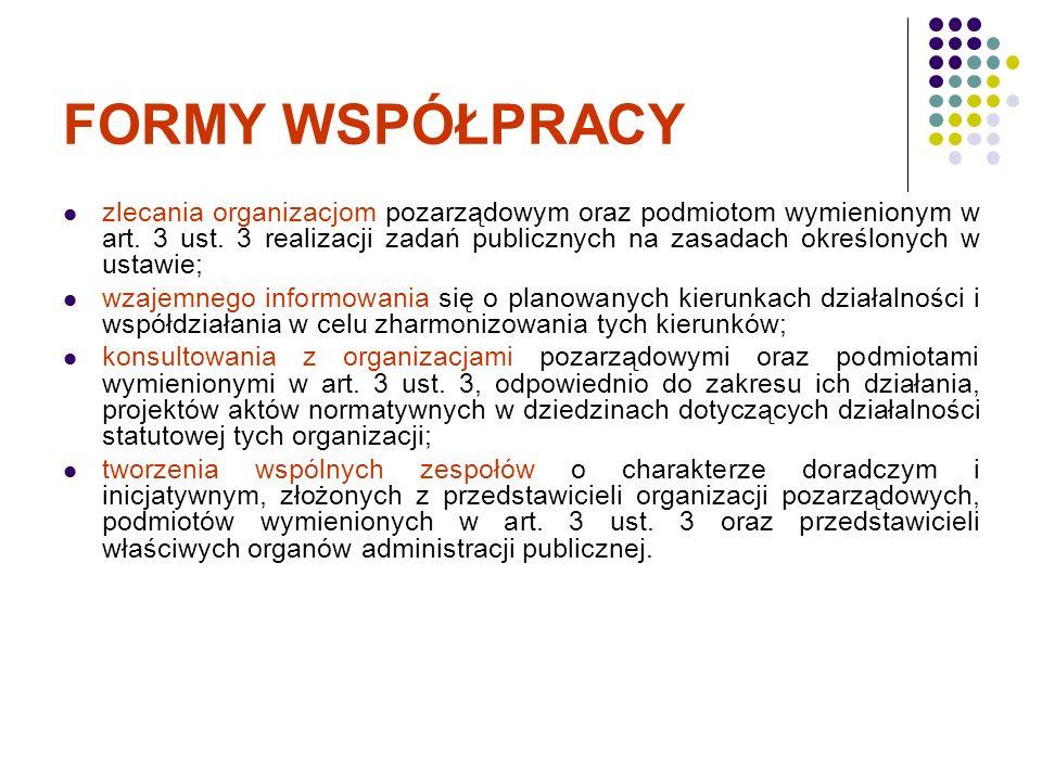 FORMY WSPÓŁPRACY zlecania organizacjom pozarządowym oraz podmiotom wymienionym w art. 3 ust. 3 realizacji zadań publicznych na zasadach określonych w