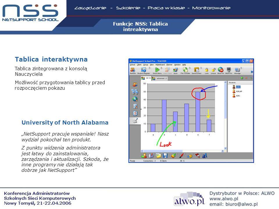 Tablica interaktywna Tablica zintegrowana z konsolą Nauczyciela Możliwość przygotowania tablicy przed rozpoczęciem pokazu University of North AlabamaNetSupport pracuje wspaniale.