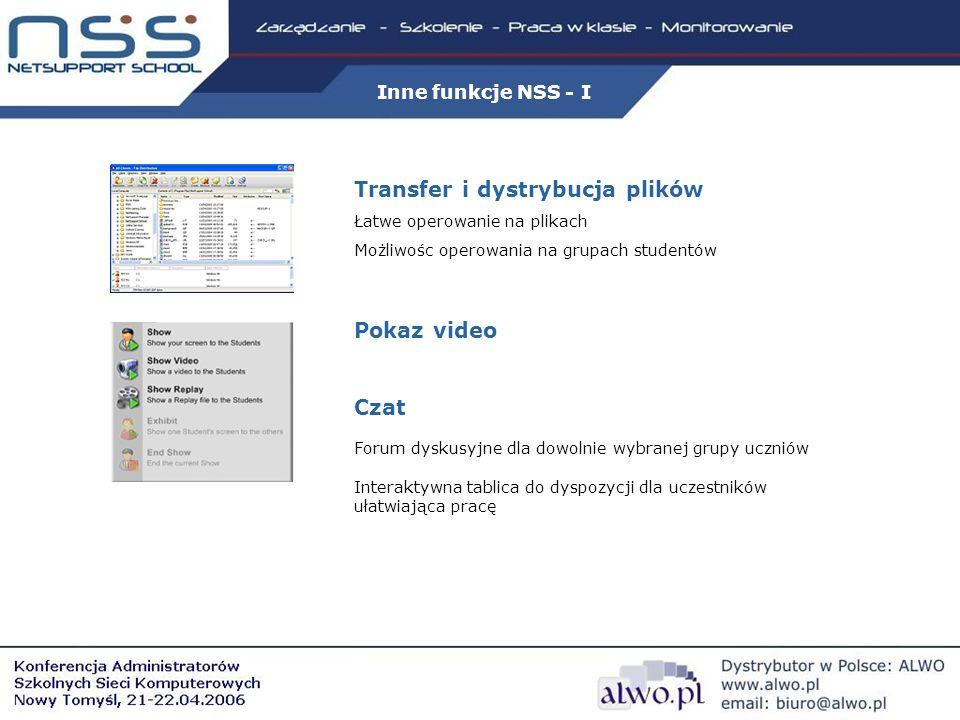 Transfer i dystrybucja plików Łatwe operowanie na plikach Możliwośc operowania na grupach studentów Pokaz video Czat Forum dyskusyjne dla dowolnie wybranej grupy uczniów Interaktywna tablica do dyspozycji dla uczestników ułatwiająca pracę Inne funkcje NSS - I