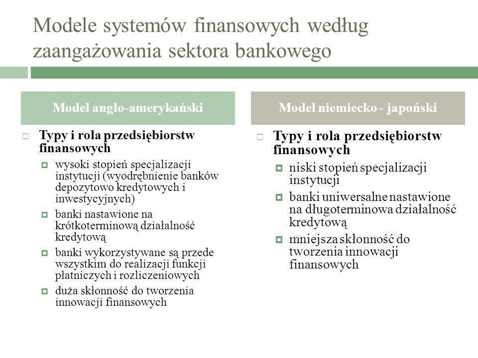 Modele systemów finansowych według zaangażowania sektora bankowego Typy i rola przedsiębiorstw finansowych wysoki stopień specjalizacji instytucji (wy