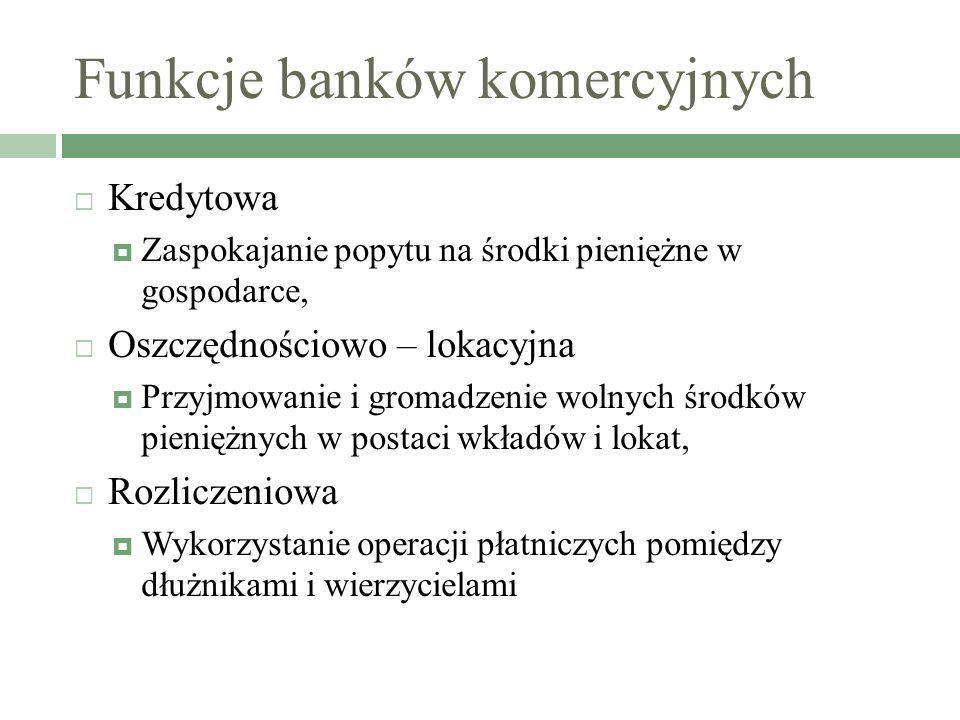 Funkcje banków komercyjnych Kredytowa Zaspokajanie popytu na środki pieniężne w gospodarce, Oszczędnościowo – lokacyjna Przyjmowanie i gromadzenie wol