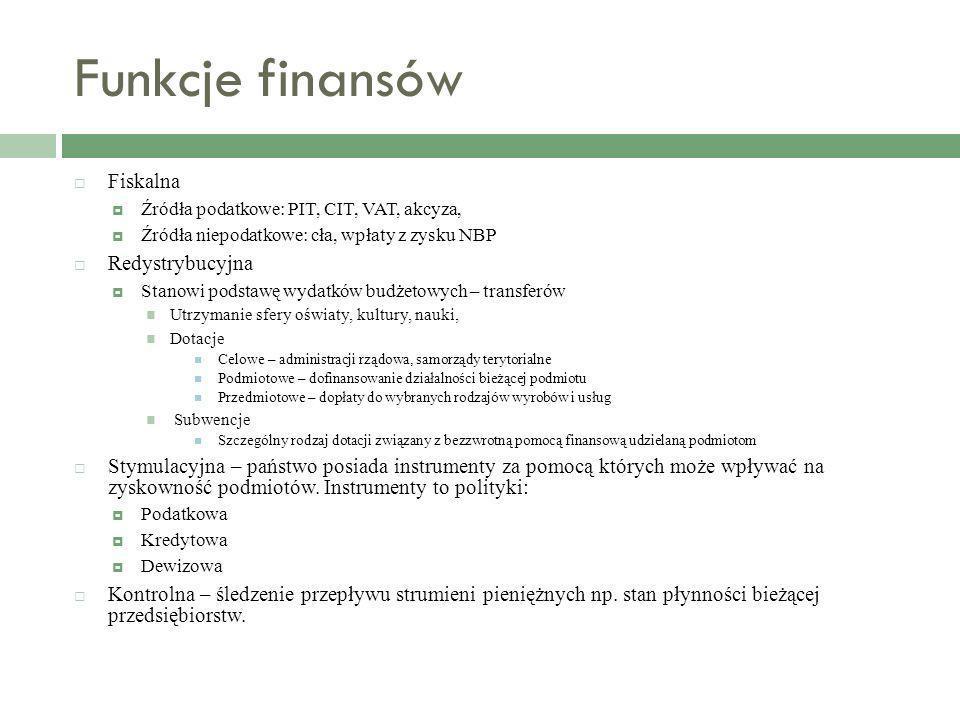 Złożoność finansów W skład finansów wchodzą: Finanse przedsiębiorstw, Finanse publiczne, Finanse ludności, Bankowość, Rynek finansowy.