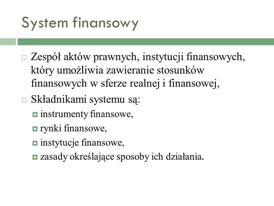 System finansowy Zespół aktów prawnych, instytucji finansowych, który umożliwia zawieranie stosunków finansowych w sferze realnej i finansowej, Składn