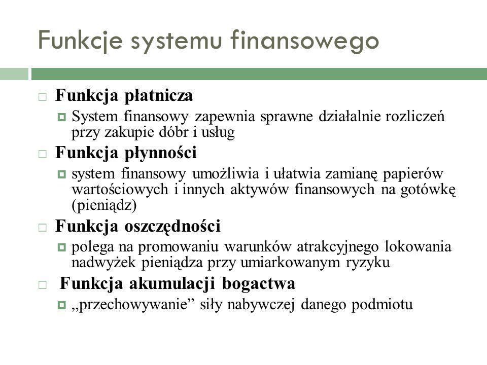 Funkcje systemu finansowego Funkcja kredytowa zapewnienie nieprzerwanego kredytu dla przedsiębiorstw, gospodarstw domowych, rządu, aby zapewnić finansowanie inwestycji i konsumpcji, Funkcja minimalizacji ryzyka w system finansowy powinny być wbudowane mechanizmy i instrumenty minimalizujące ryzyko Funkcja polityki gospodarczej możliwość prowadzenia przez rząd polityki mającej na celu wzrost gospodarczy, niskie bezrobocie, walkę z inflacją