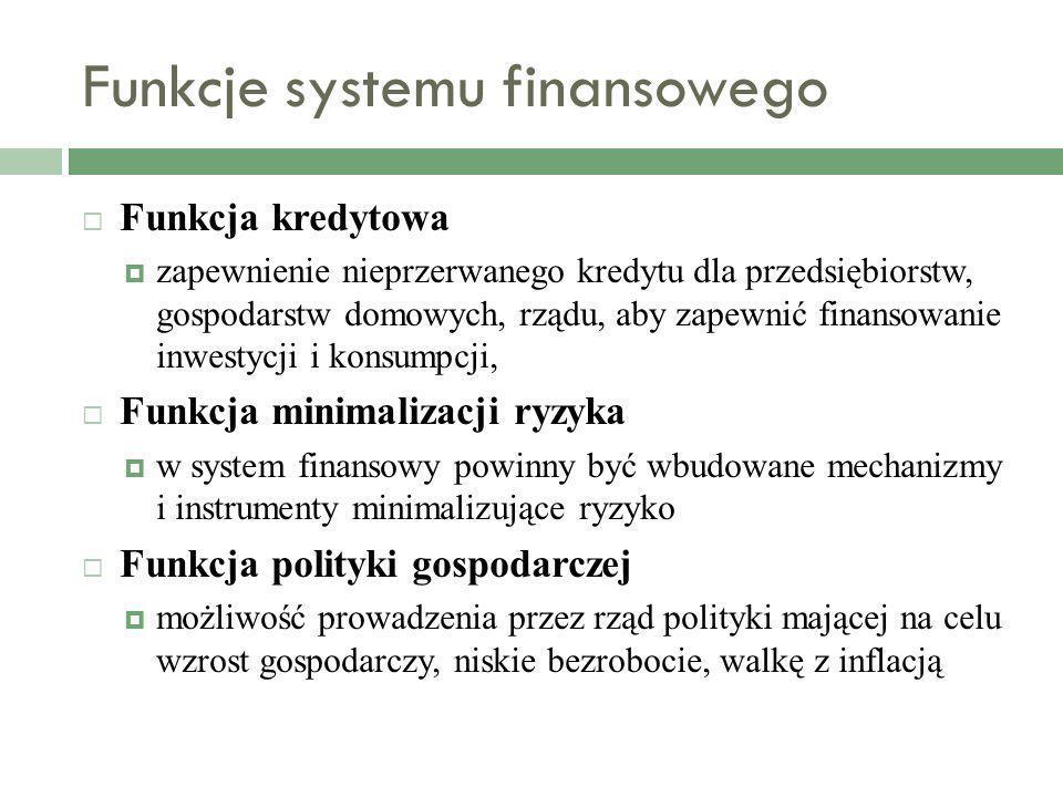 Funkcje systemu finansowego Funkcja kredytowa zapewnienie nieprzerwanego kredytu dla przedsiębiorstw, gospodarstw domowych, rządu, aby zapewnić finans