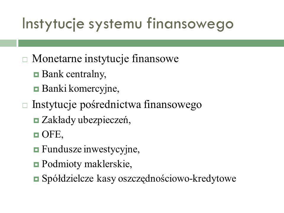 Instytucje systemu finansowego Monetarne instytucje finansowe Bank centralny, Banki komercyjne, Instytucje pośrednictwa finansowego Zakłady ubezpiecze