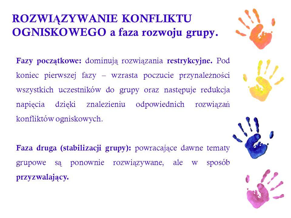 II faza: FAZA KONFRONTACJI I EKSPLORACJI RÓ Ż NIC– typowe role grupowe: 1.