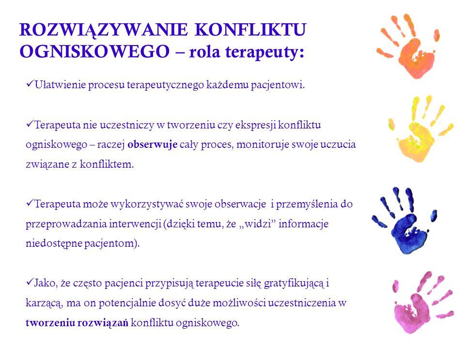 II faza: FAZA KONFRONTACJI I EKSPLORACJI RÓ Ż NIC– typowe role grupowe: 4.
