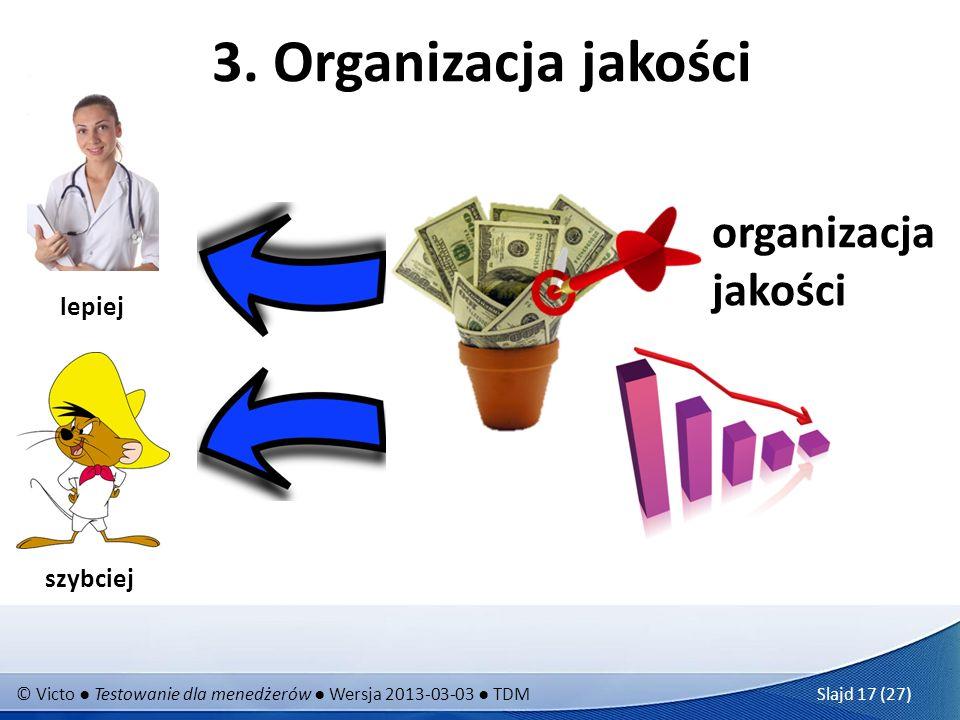 © Victo Testowanie dla menedżerów Wersja 2013-03-03 TDM Slajd 17 (27) 3. Organizacja jakości organizacja jakości szybciej lepiej