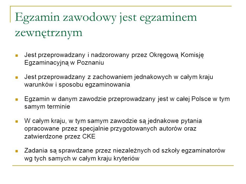 Egzamin zawodowy jest egzaminem zewnętrznym Jest przeprowadzany i nadzorowany przez Okręgową Komisję Egzaminacyjną w Poznaniu Jest przeprowadzany z za