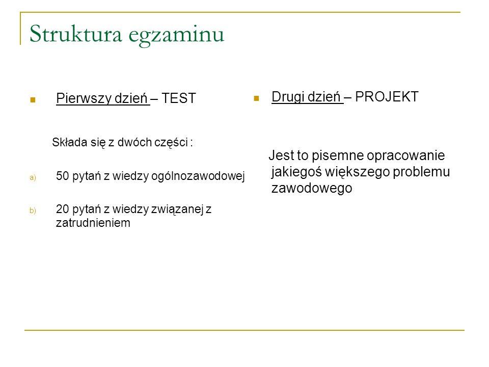 Struktura egzaminu Pierwszy dzień – TEST Składa się z dwóch części : a) 50 pytań z wiedzy ogólnozawodowej b) 20 pytań z wiedzy związanej z zatrudnieni