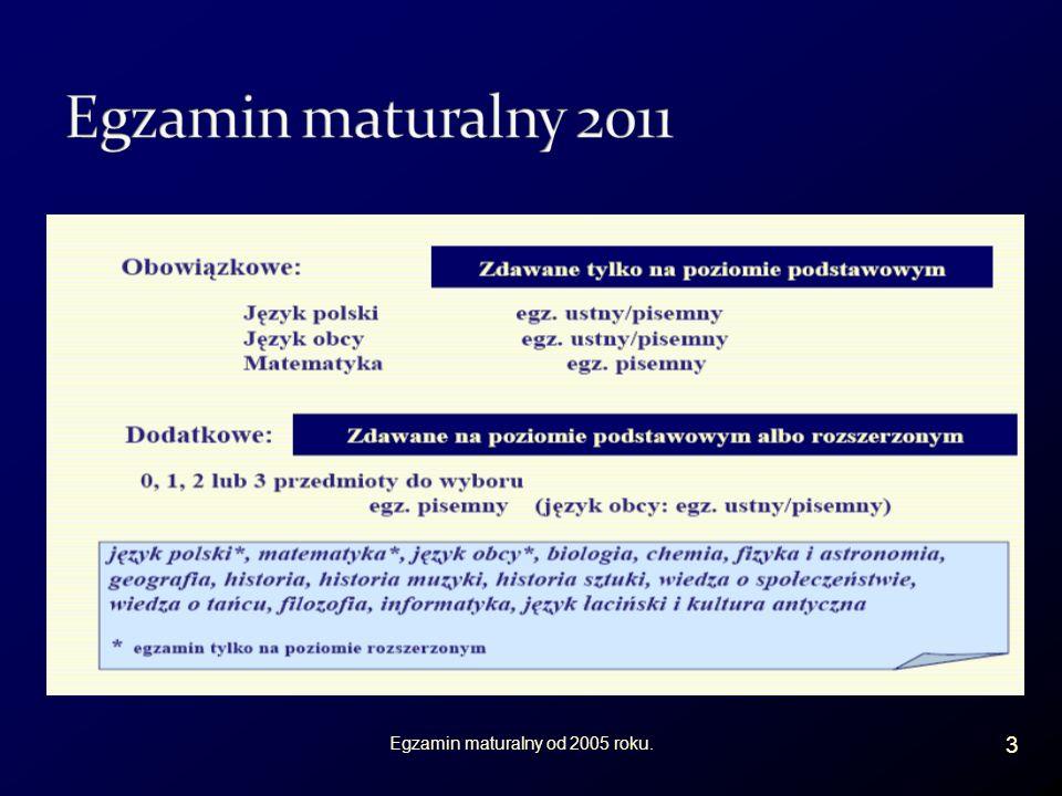 3 Egzamin maturalny od 2005 roku.