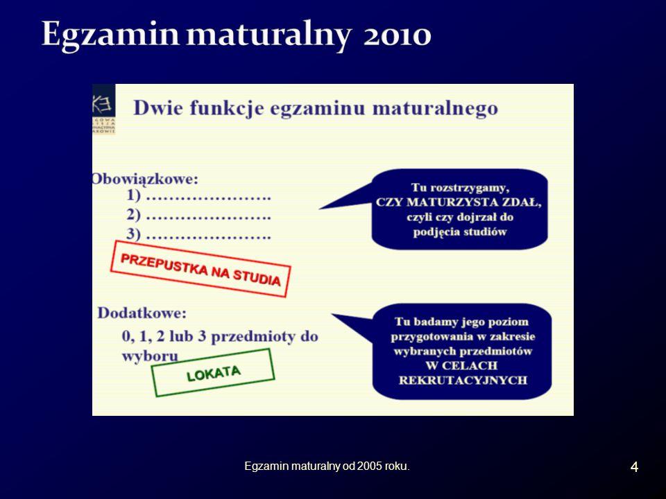 Listę tematów z języka polskiego przygotowują nauczyciele danego przedmiotu w szkole.