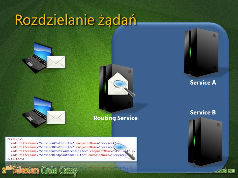 Service A Service B Routing Service Rozdzielanie żądań