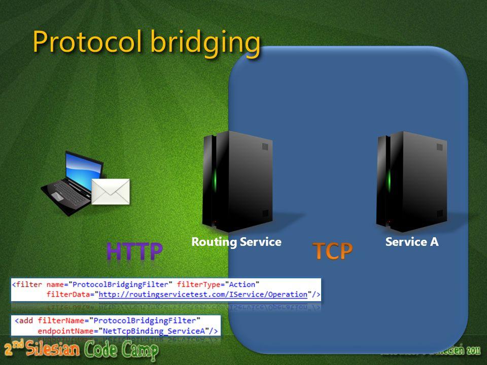 Routing Service Service A Protocol bridging