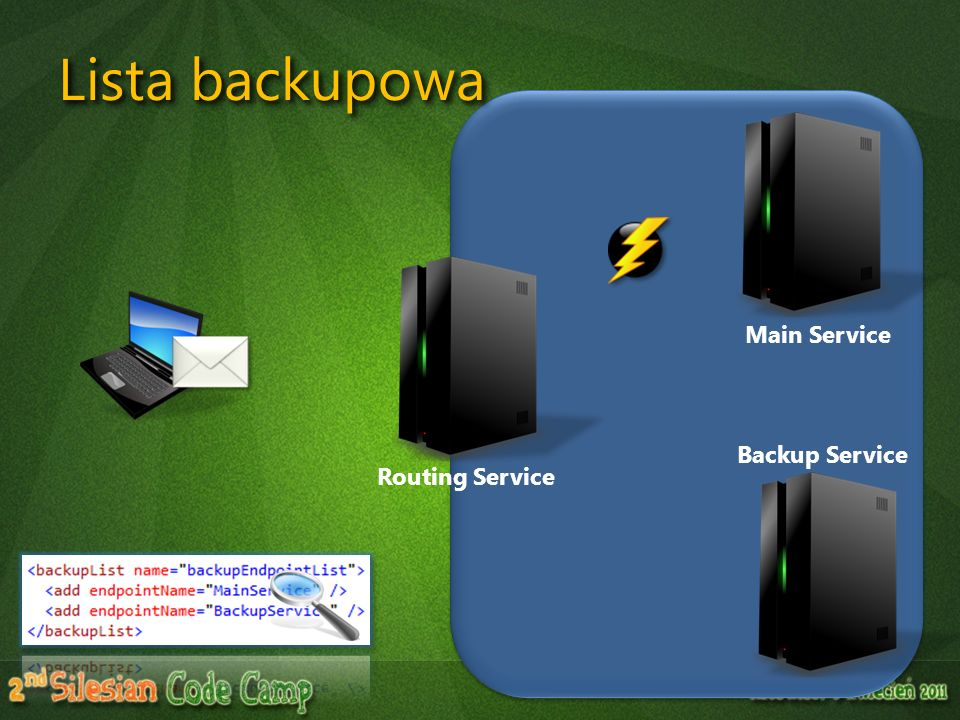 Main Service Backup Service Routing Service Lista backupowa