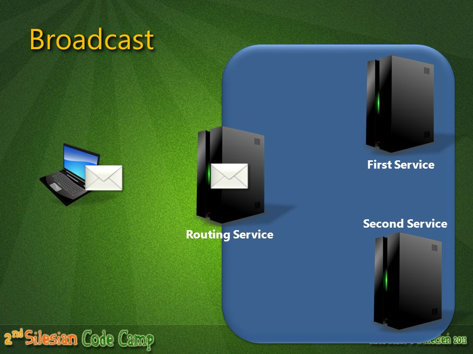 First Service Second Service Routing Service BroadcastBroadcast