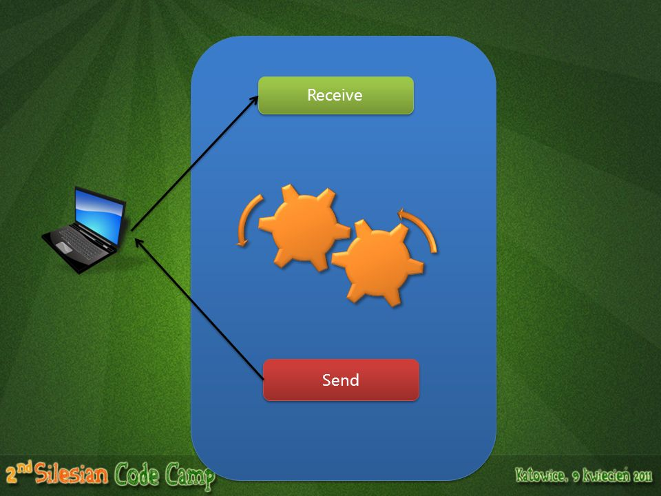 Receive Send