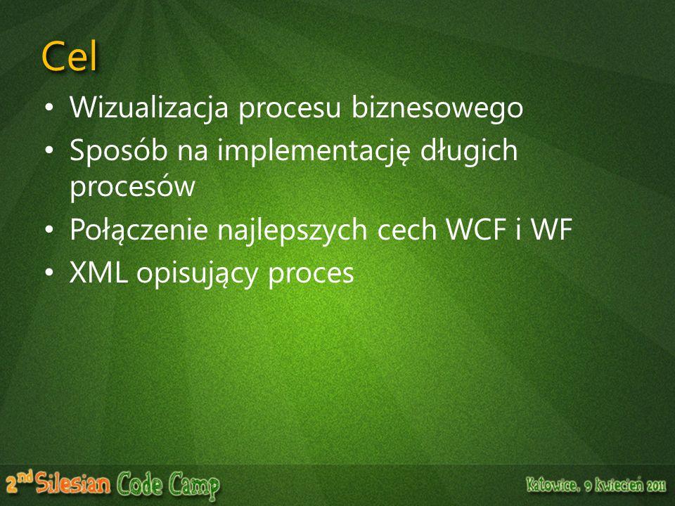 Wizualizacja procesu biznesowego Sposób na implementację długich procesów Połączenie najlepszych cech WCF i WF XML opisujący proces CelCel