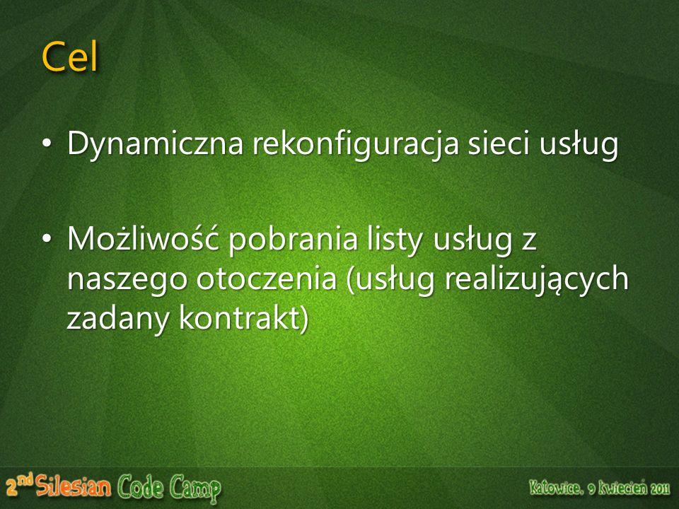 Dynamiczna rekonfiguracja sieci usług Dynamiczna rekonfiguracja sieci usług Możliwość pobrania listy usług z naszego otoczenia (usług realizujących za