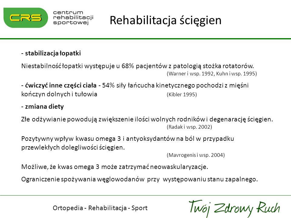 Ortopedia - Rehabilitacja - Sport Rehabilitacja ścięgien - stabilizacja łopatki Niestabilność łopatki występuje u 68% pacjentów z patologią stożka rot