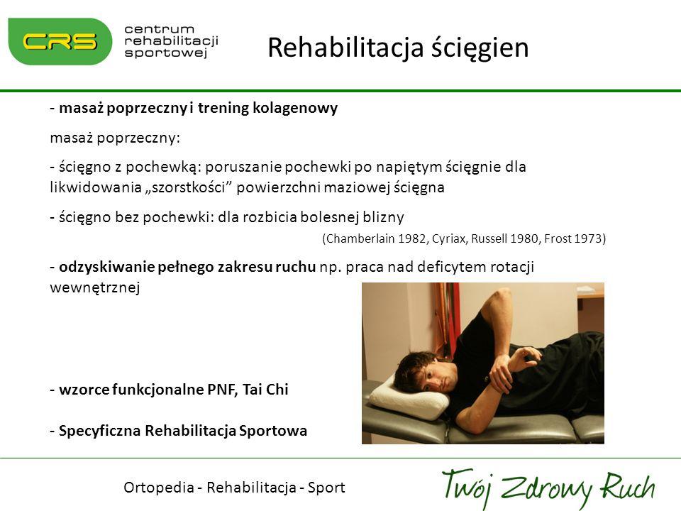 Ortopedia - Rehabilitacja - Sport Rehabilitacja ścięgien - masaż poprzeczny i trening kolagenowy masaż poprzeczny: - ścięgno z pochewką: poruszanie po