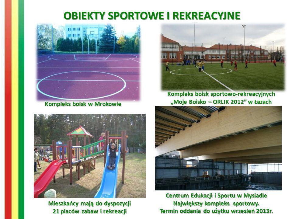 OBIEKTY SPORTOWE I REKREACYJNE Mieszkańcy mają do dyspozycji 21 placów zabaw i rekreacji Kompleks boisk w Mrokowie Kompleks boisk sportowo-rekreacyjny