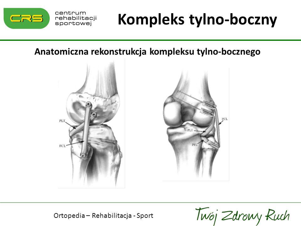 Anatomiczna rekonstrukcja kompleksu tylno-bocznego Kompleks tylno-boczny Ortopedia – Rehabilitacja - Sport