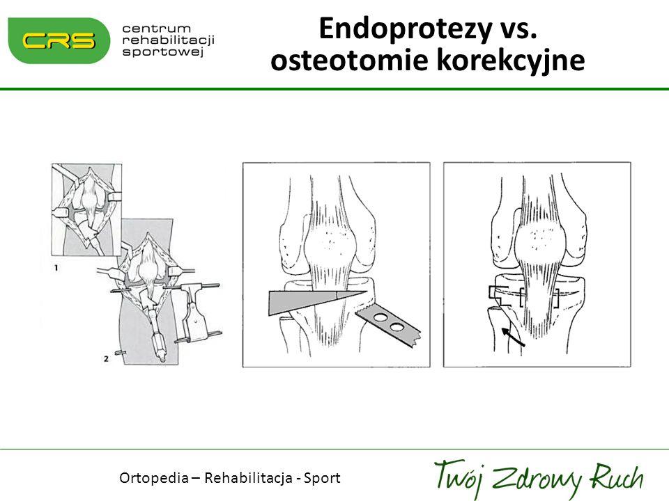 Endoprotezy vs. osteotomie korekcyjne Ortopedia – Rehabilitacja - Sport