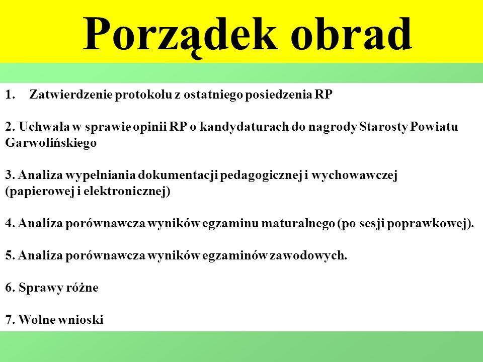 1.Zatwierdzenie protokołu z ostatniego posiedzenia RP 2.
