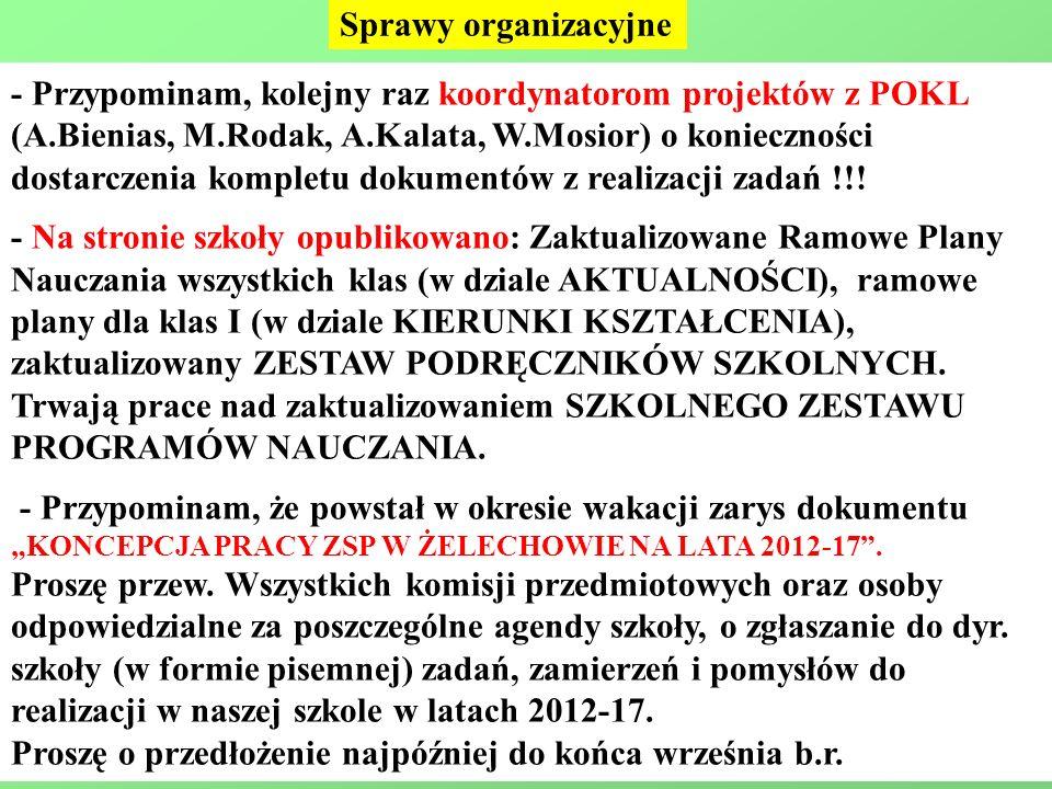 Sprawy organizacyjne - Przypominam, kolejny raz koordynatorom projektów z POKL (A.Bienias, M.Rodak, A.Kalata, W.Mosior) o konieczności dostarczenia kompletu dokumentów z realizacji zadań !!.